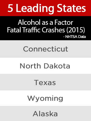 states with most fatal car accidents